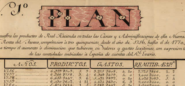 Bureaucracy on the Ground in Colonial Mexico: A Window into the Visita of 1765 (Exhibition)